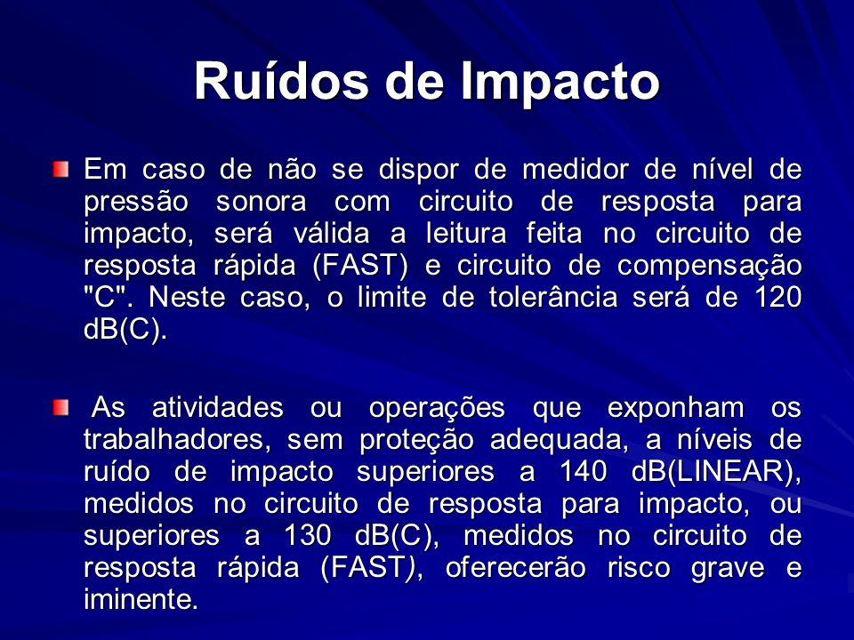 Ruídos de Impacto Em caso de não se dispor de medidor de nível de pressão sonora com circuito de resposta para impacto, será válida a leitura feita no