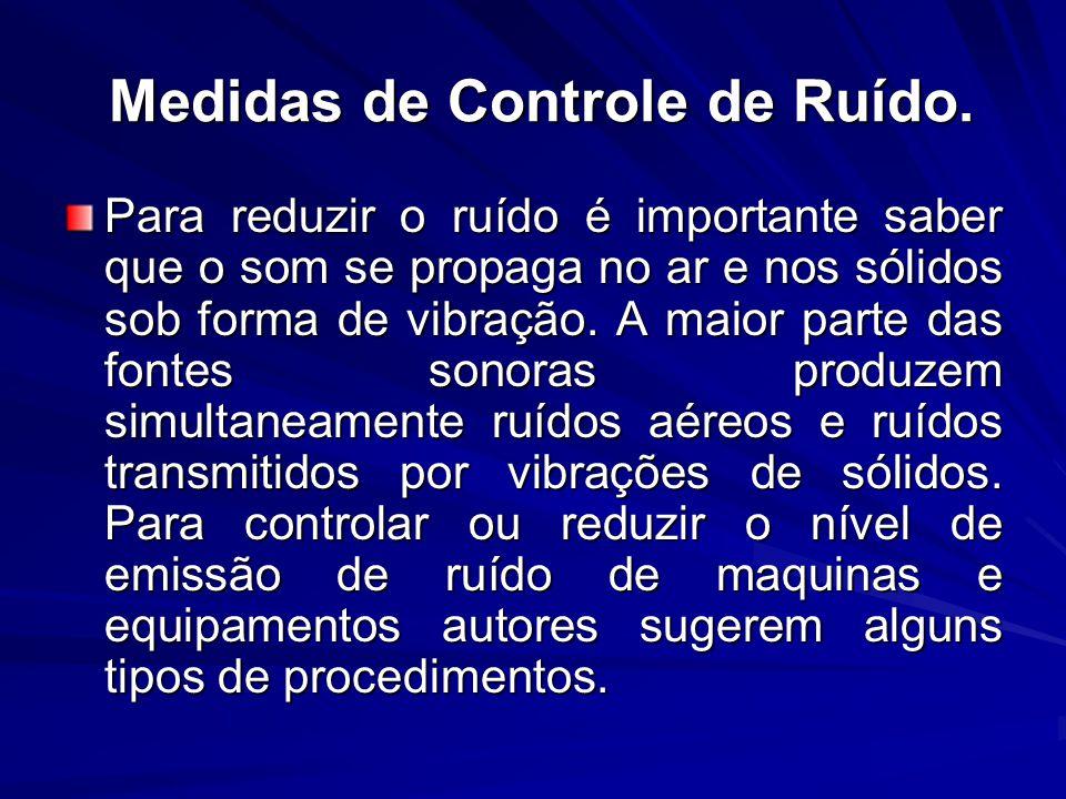 Medidas de Controle de Ruído. Medidas de Controle de Ruído. Para reduzir o ruído é importante saber que o som se propaga no ar e nos sólidos sob forma