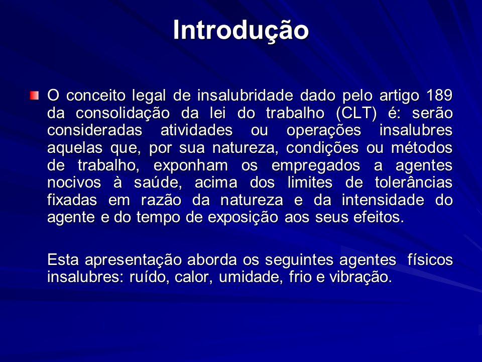Introdução O conceito legal de insalubridade dado pelo artigo 189 da consolidação da lei do trabalho (CLT) é: serão consideradas atividades ou operaçõ