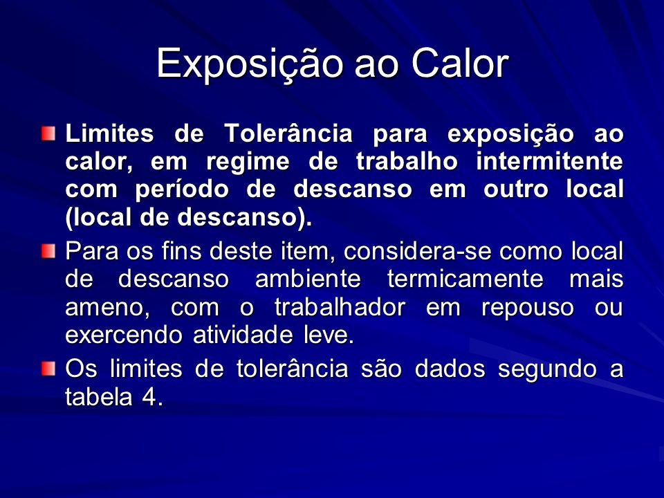 Exposição ao Calor Limites de Tolerância para exposição ao calor, em regime de trabalho intermitente com período de descanso em outro local (local de