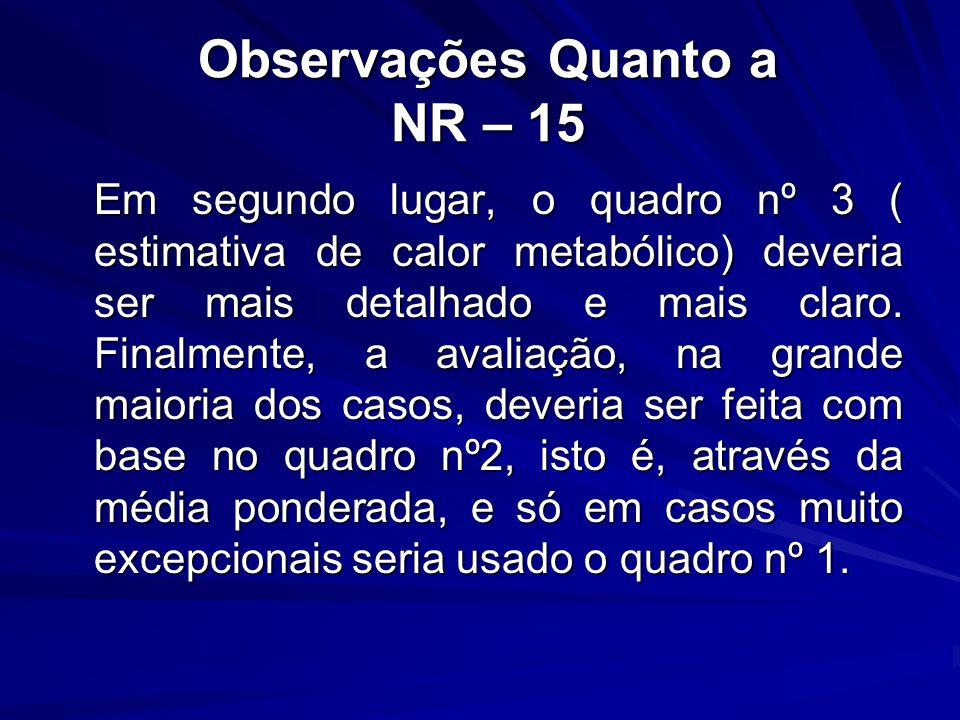 Observações Quanto a NR – 15 Observações Quanto a NR – 15 Em segundo lugar, o quadro nº 3 ( estimativa de calor metabólico) deveria ser mais detalhado