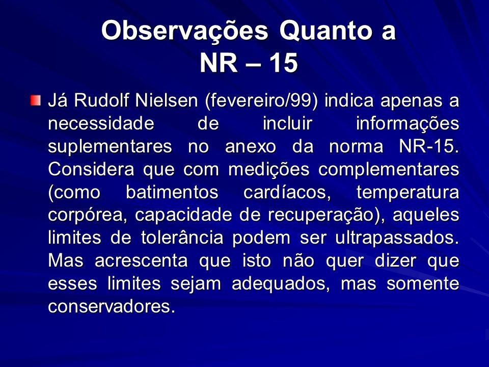 Observações Quanto a NR – 15 Observações Quanto a NR – 15 Já Rudolf Nielsen (fevereiro/99) indica apenas a necessidade de incluir informações suplemen