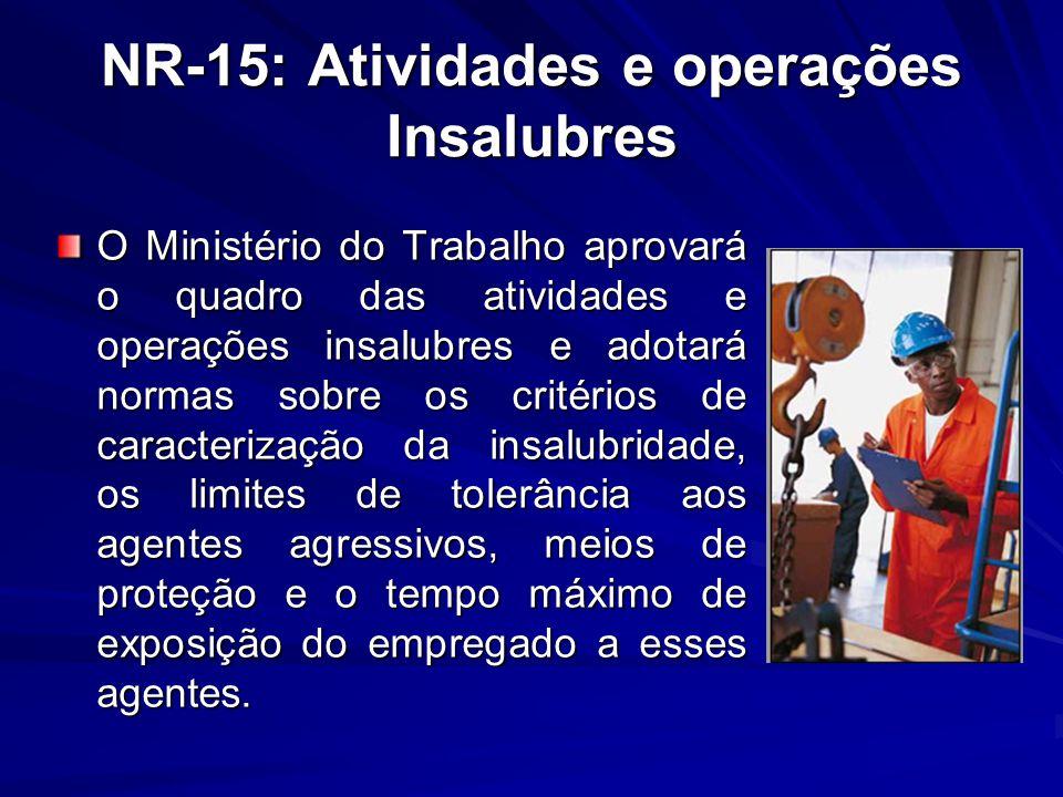 NR-15: Atividades e operações Insalubres O Ministério do Trabalho aprovará o quadro das atividades e operações insalubres e adotará normas sobre os cr