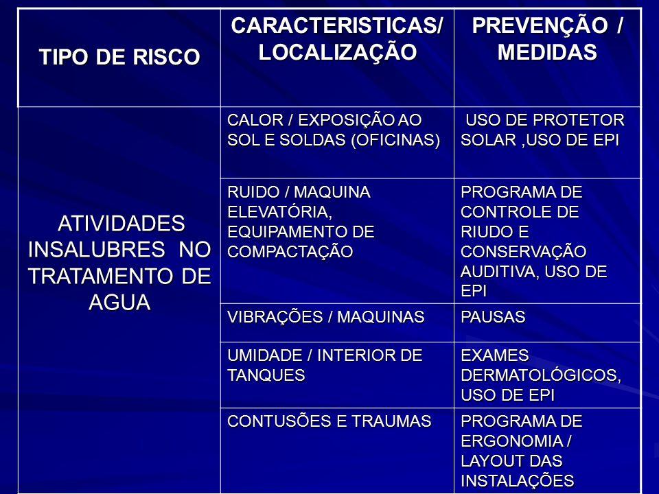 TIPO DE RISCO CARACTERISTICAS/ LOCALIZAÇÃO PREVENÇÃO / MEDIDAS ATIVIDADES INSALUBRES NO TRATAMENTO DE AGUA ATIVIDADES INSALUBRES NO TRATAMENTO DE AGUA
