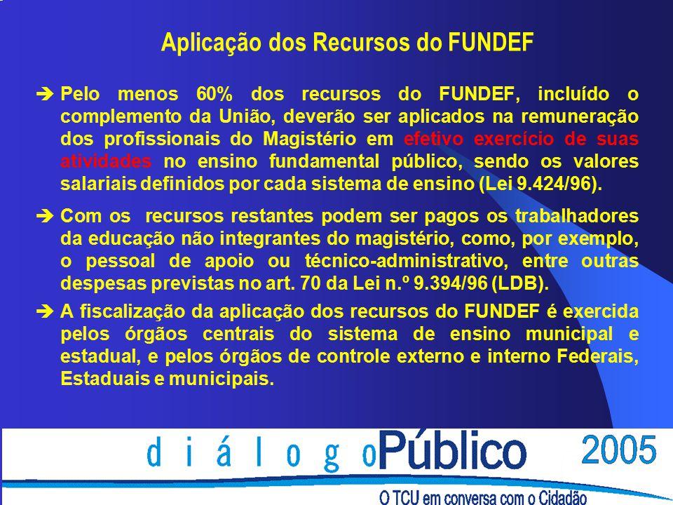 Aplicação dos Recursos do FUNDEF èPelo menos 60% dos recursos do FUNDEF, incluído o complemento da União, deverão ser aplicados na remuneração dos profissionais do Magistério em efetivo exercício de suas atividades no ensino fundamental público, sendo os valores salariais definidos por cada sistema de ensino (Lei 9.424/96).