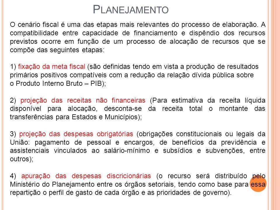 P LANEJAMENTO O cenário fiscal é uma das etapas mais relevantes do processo de elaboração. A compatibilidade entre capacidade de financiamento e dispê