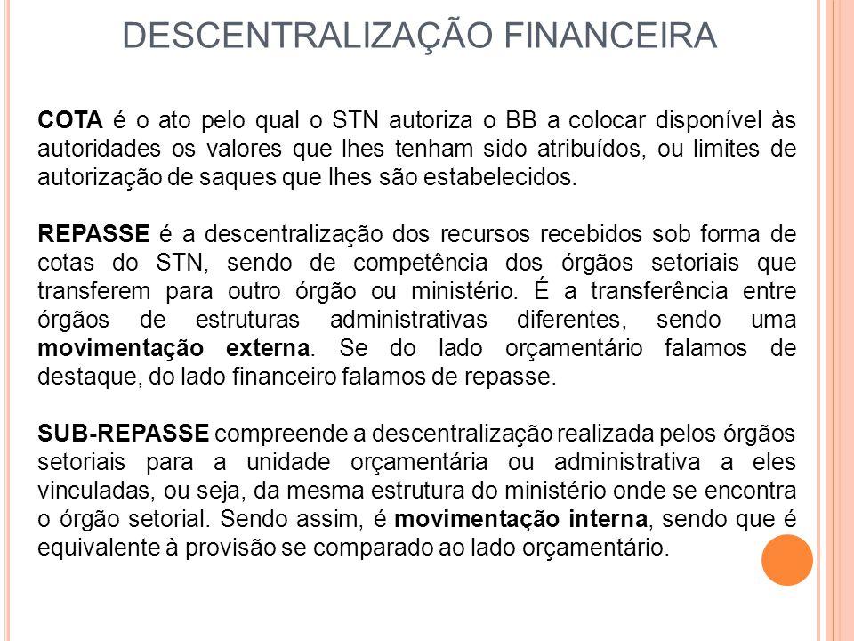 DESCENTRALIZAÇÃO FINANCEIRA COTA é o ato pelo qual o STN autoriza o BB a colocar disponível às autoridades os valores que lhes tenham sido atribuídos,