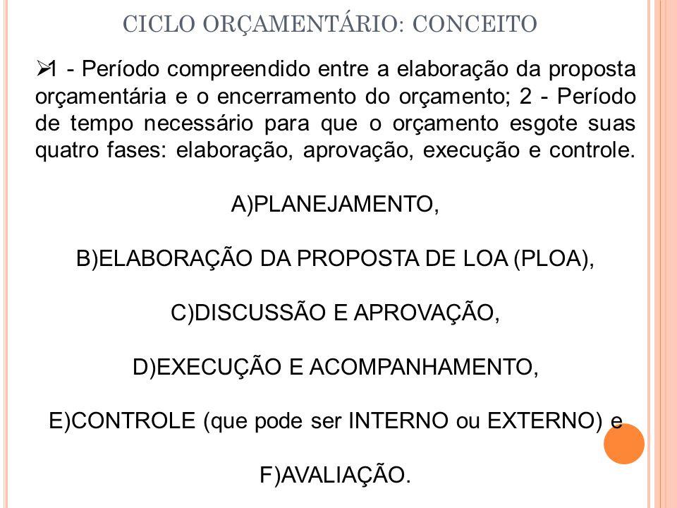 CICLO ORÇAMENTÁRIO: CONCEITO  1 - Período compreendido entre a elaboração da proposta orçamentária e o encerramento do orçamento; 2 - Período de temp