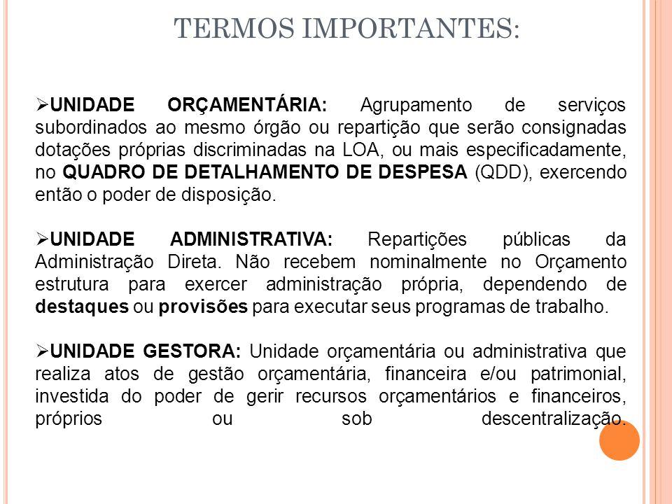 TERMOS IMPORTANTES:  UNIDADE ORÇAMENTÁRIA: Agrupamento de serviços subordinados ao mesmo órgão ou repartição que serão consignadas dotações próprias