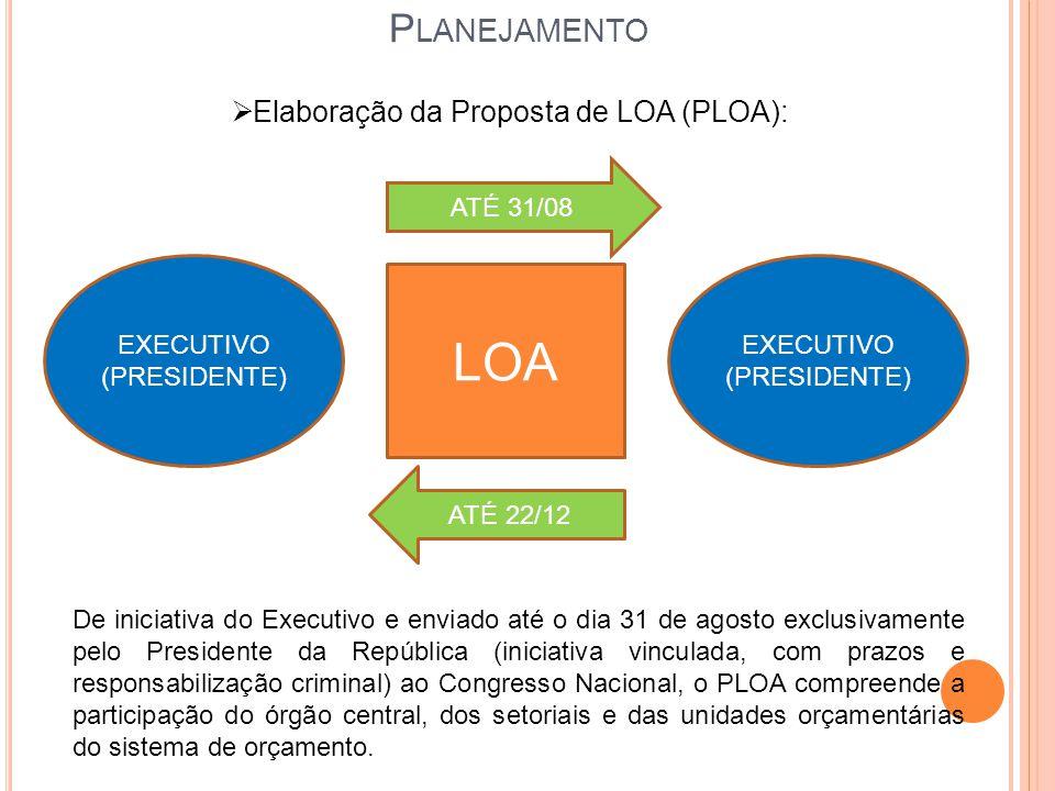 P LANEJAMENTO  Elaboração da Proposta de LOA (PLOA): LOA ATÉ 31/08 ATÉ 22/12 EXECUTIVO (PRESIDENTE) EXECUTIVO (PRESIDENTE) De iniciativa do Executivo