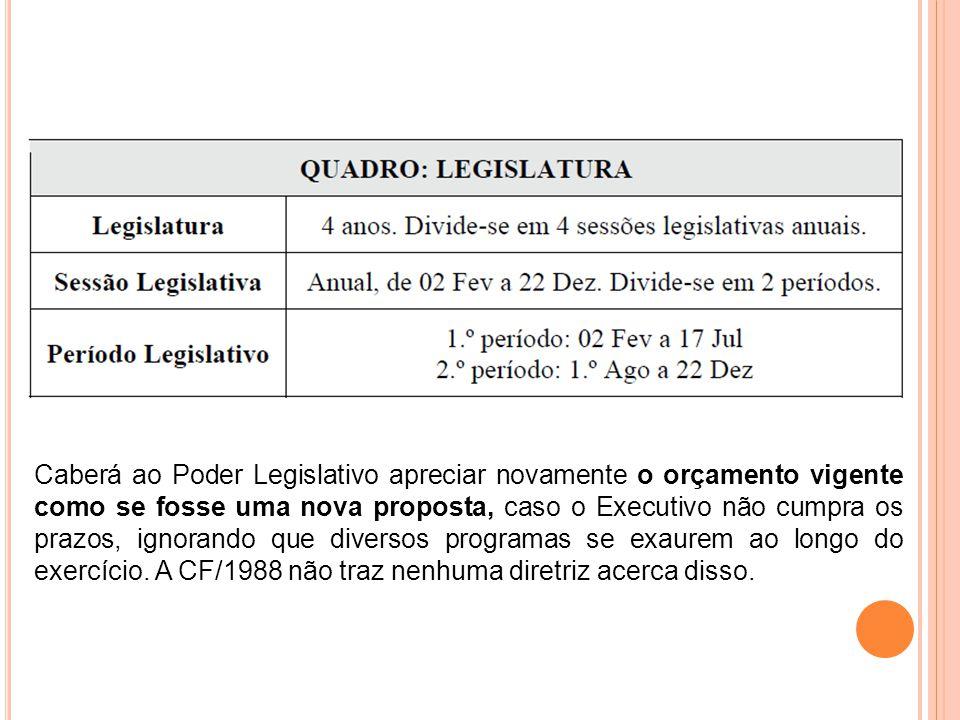 Caberá ao Poder Legislativo apreciar novamente o orçamento vigente como se fosse uma nova proposta, caso o Executivo não cumpra os prazos, ignorando q