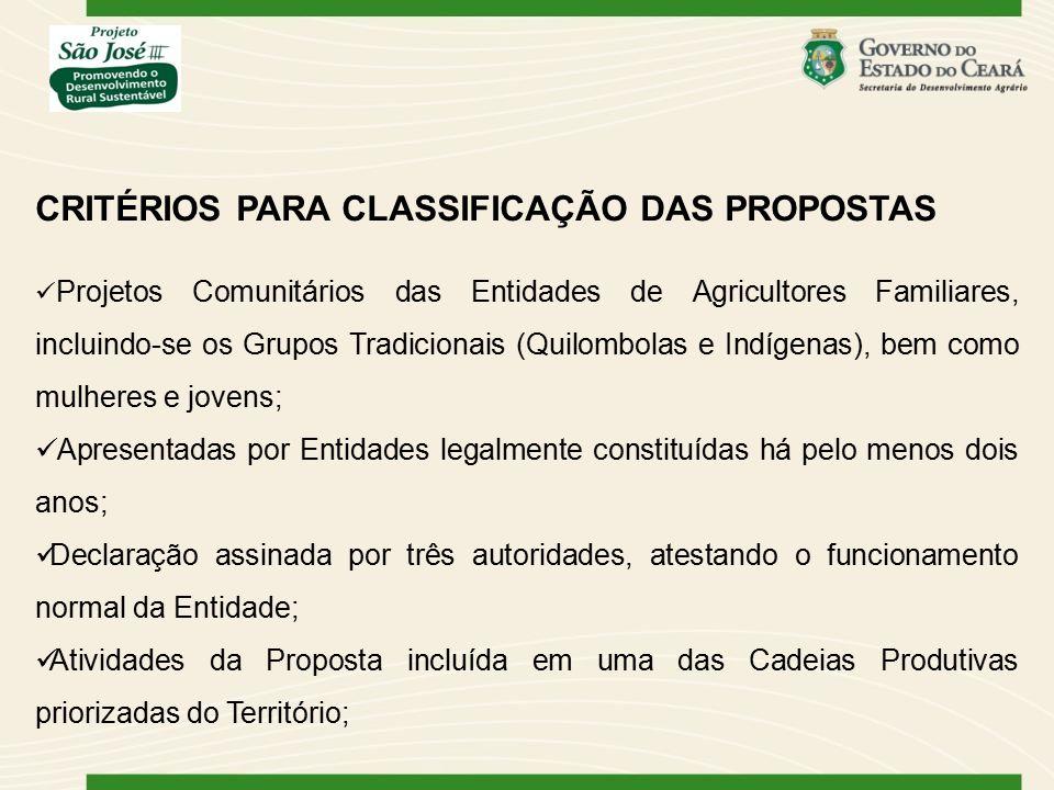 Projetos Comunitários das Entidades de Agricultores Familiares, incluindo-se os Grupos Tradicionais (Quilombolas e Indígenas), bem como mulheres e jov