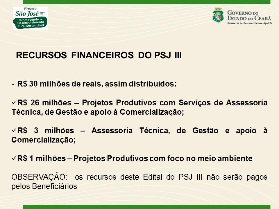 RECURSOS FINANCEIROS DO PSJ III - R$ 30 milhões de reais, assim distribuídos: R$ 26 milhões – Projetos Produtivos com Serviços de Assessoria Técnica,