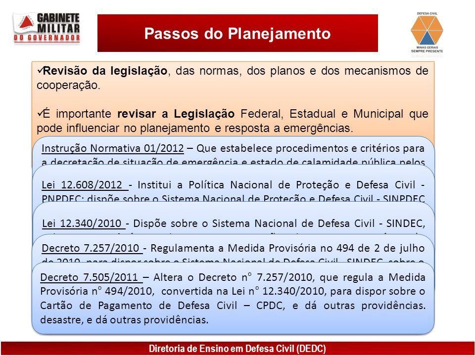 Diretoria de Ensino em Defesa Civil (DEDC) Passos do Planejamento Revisão da legislação, das normas, dos planos e dos mecanismos de cooperação. É impo