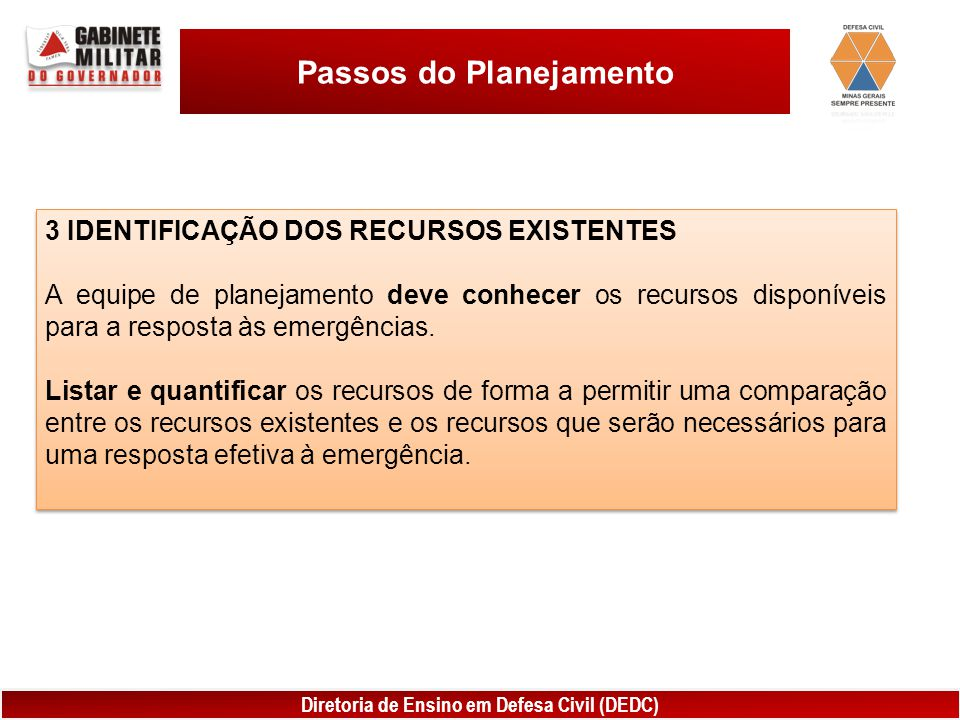 Diretoria de Ensino em Defesa Civil (DEDC) Passos do Planejamento 3 IDENTIFICAÇÃO DOS RECURSOS EXISTENTES A equipe de planejamento deve conhecer os recursos disponíveis para a resposta às emergências.