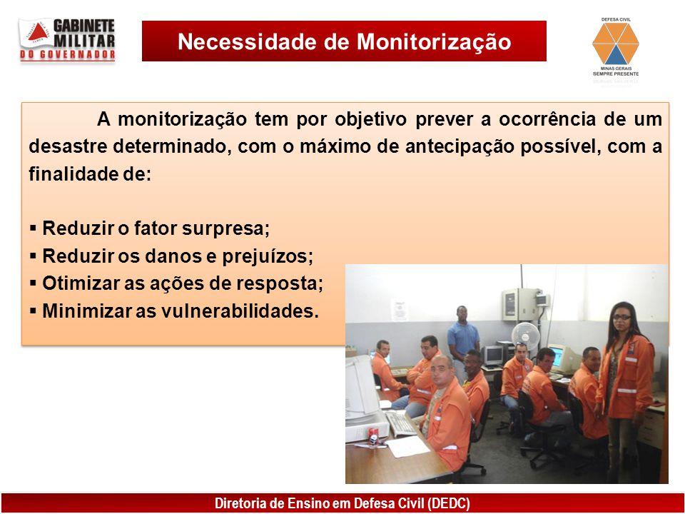 Diretoria de Ensino em Defesa Civil (DEDC) Necessidade de Monitorização A monitorização tem por objetivo prever a ocorrência de um desastre determinad