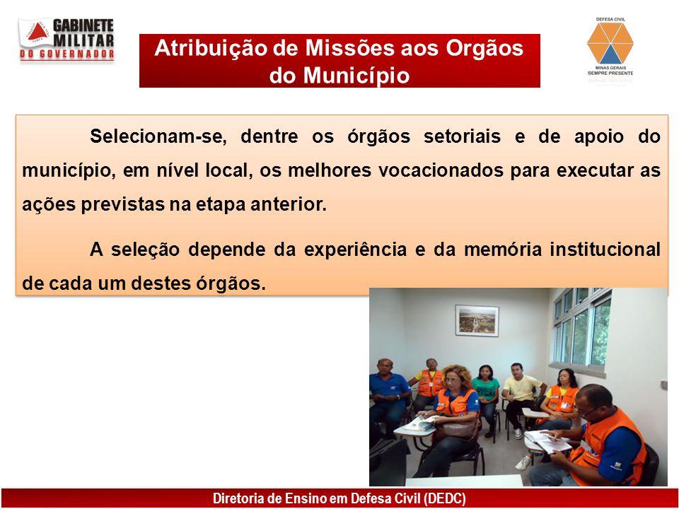 Diretoria de Ensino em Defesa Civil (DEDC) Atribuição de Missões aos Orgãos do Município Selecionam-se, dentre os órgãos setoriais e de apoio do munic