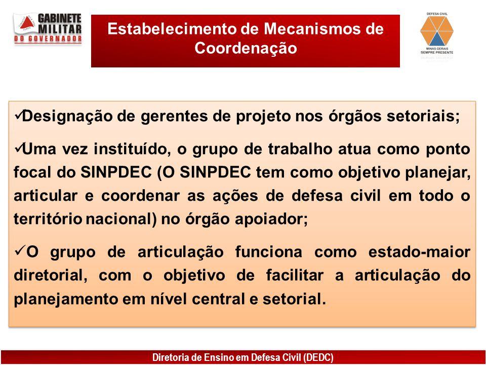Diretoria de Ensino em Defesa Civil (DEDC) Estabelecimento de Mecanismos de Coordenação Designação de gerentes de projeto nos órgãos setoriais; Uma ve