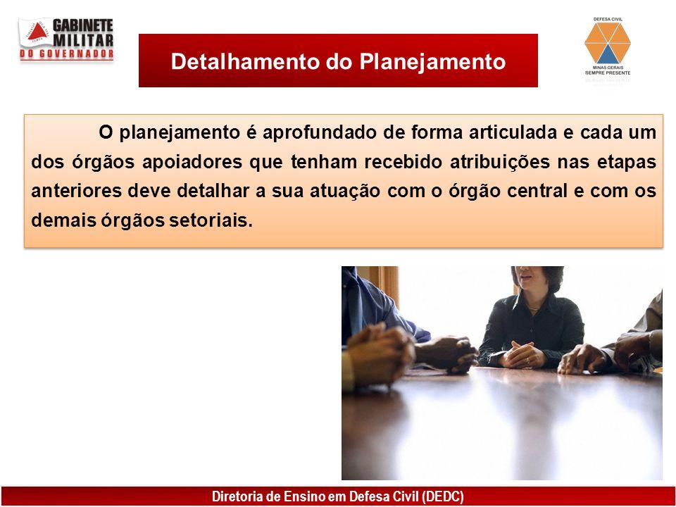 Diretoria de Ensino em Defesa Civil (DEDC) Detalhamento do Planejamento O planejamento é aprofundado de forma articulada e cada um dos órgãos apoiador