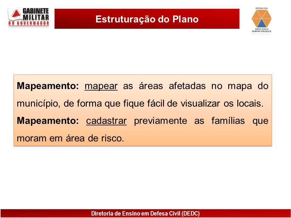 Diretoria de Ensino em Defesa Civil (DEDC) Estruturação do Plano Mapeamento: mapear as áreas afetadas no mapa do município, de forma que fique fácil d