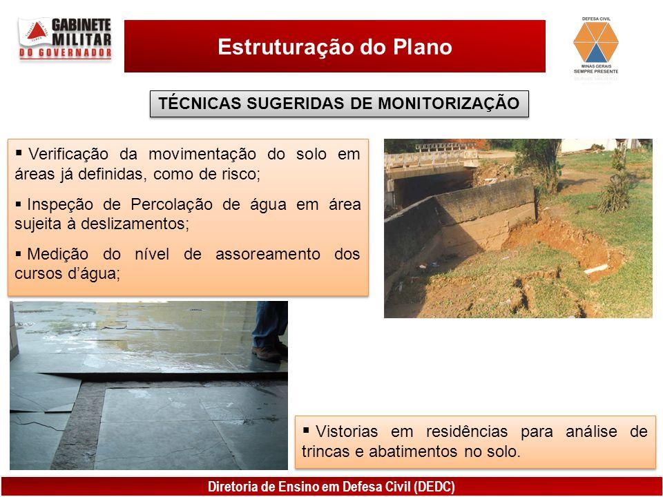 Diretoria de Ensino em Defesa Civil (DEDC) Estruturação do Plano TÉCNICAS SUGERIDAS DE MONITORIZAÇÃO  Verificação da movimentação do solo em áreas já definidas, como de risco;  Inspeção de Percolação de água em área sujeita à deslizamentos;  Medição do nível de assoreamento dos cursos d'água;  Verificação da movimentação do solo em áreas já definidas, como de risco;  Inspeção de Percolação de água em área sujeita à deslizamentos;  Medição do nível de assoreamento dos cursos d'água;  Vistorias em residências para análise de trincas e abatimentos no solo.