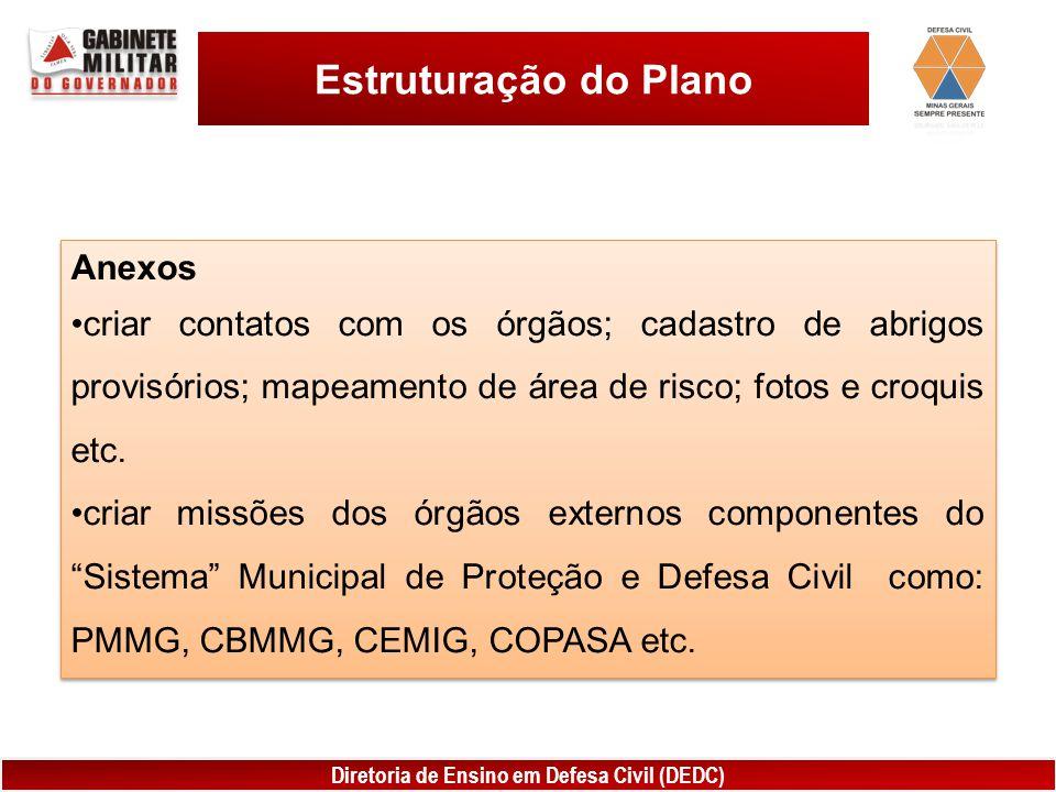 Diretoria de Ensino em Defesa Civil (DEDC) Estruturação do Plano Anexos criar contatos com os órgãos; cadastro de abrigos provisórios; mapeamento de área de risco; fotos e croquis etc.