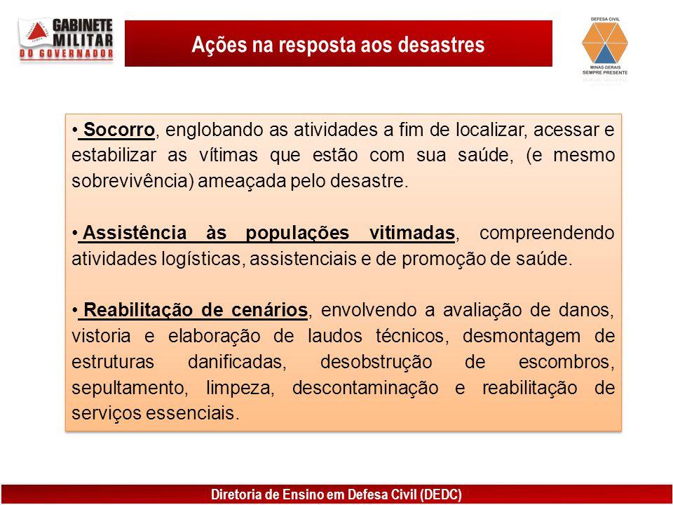 Diretoria de Ensino em Defesa Civil (DEDC) Ações na resposta aos desastres Socorro, englobando as atividades a fim de localizar, acessar e estabilizar
