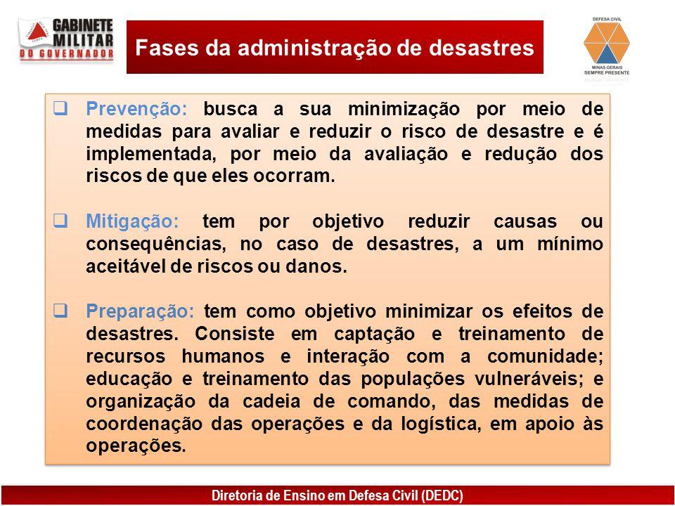 Diretoria de Ensino em Defesa Civil (DEDC) Fases da administração de desastres  Prevenção: busca a sua minimização por meio de medidas para avaliar e reduzir o risco de desastre e é implementada, por meio da avaliação e redução dos riscos de que eles ocorram.