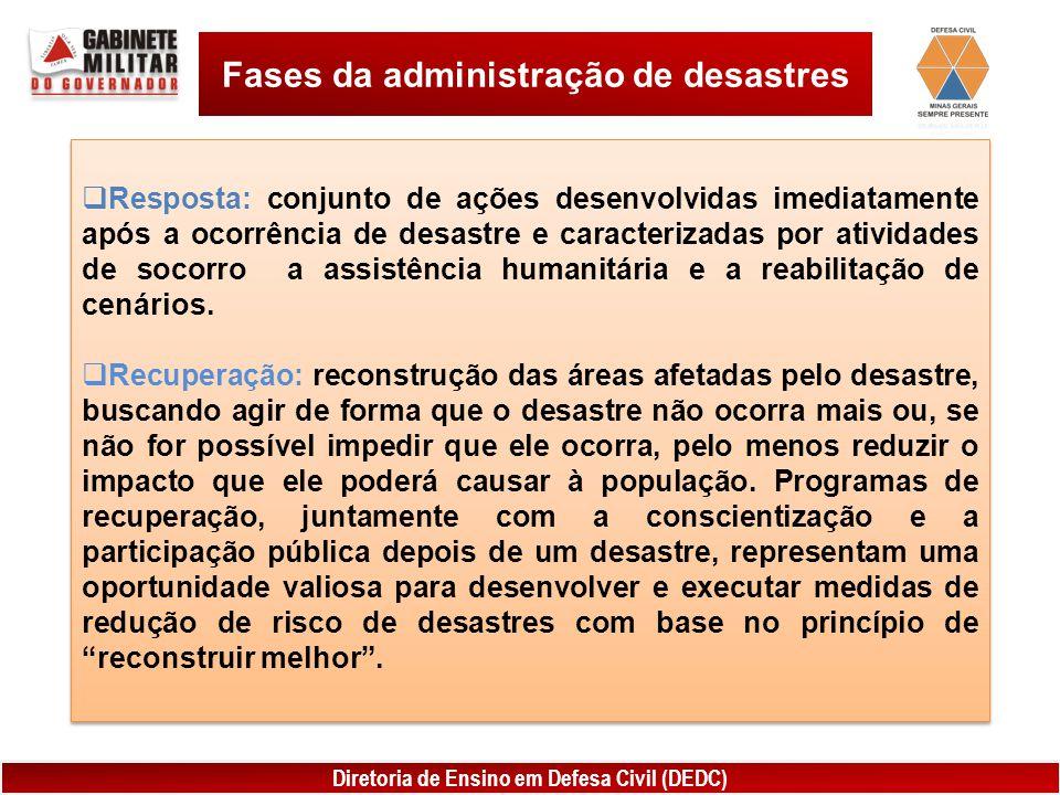 Diretoria de Ensino em Defesa Civil (DEDC) Fases da administração de desastres  Resposta: conjunto de ações desenvolvidas imediatamente após a ocorrê