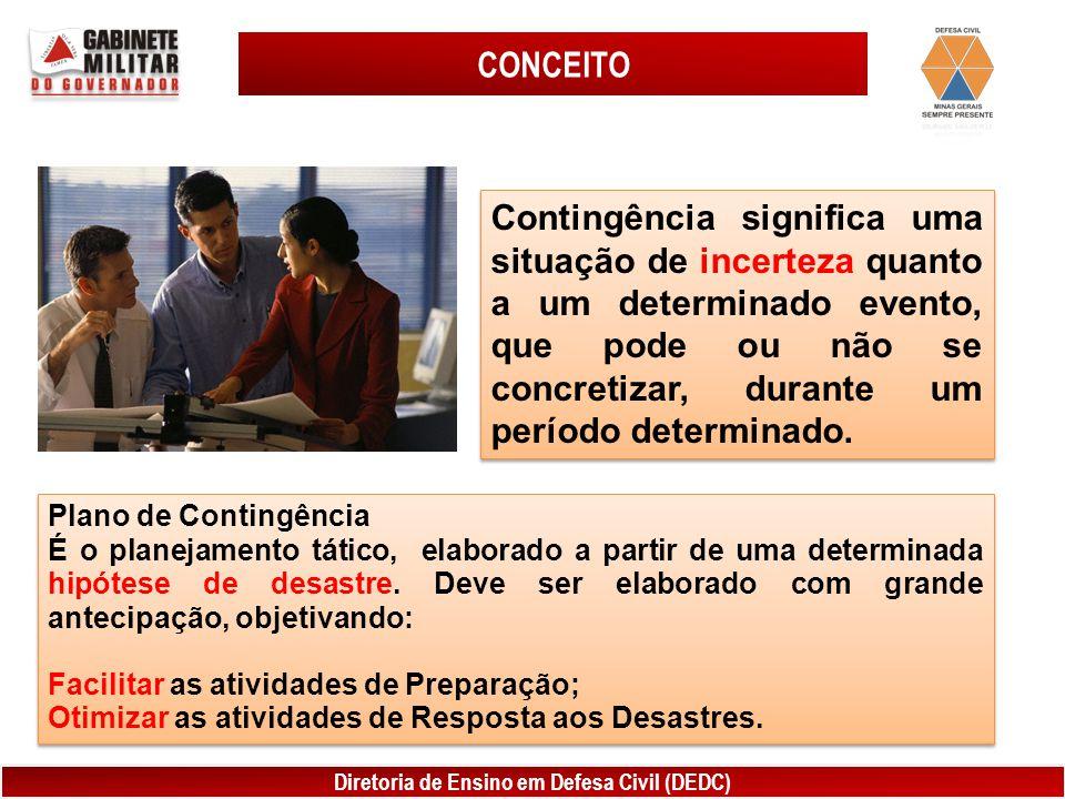 Diretoria de Ensino em Defesa Civil (DEDC) CONCEITO Contingência significa uma situação de incerteza quanto a um determinado evento, que pode ou não se concretizar, durante um período determinado.