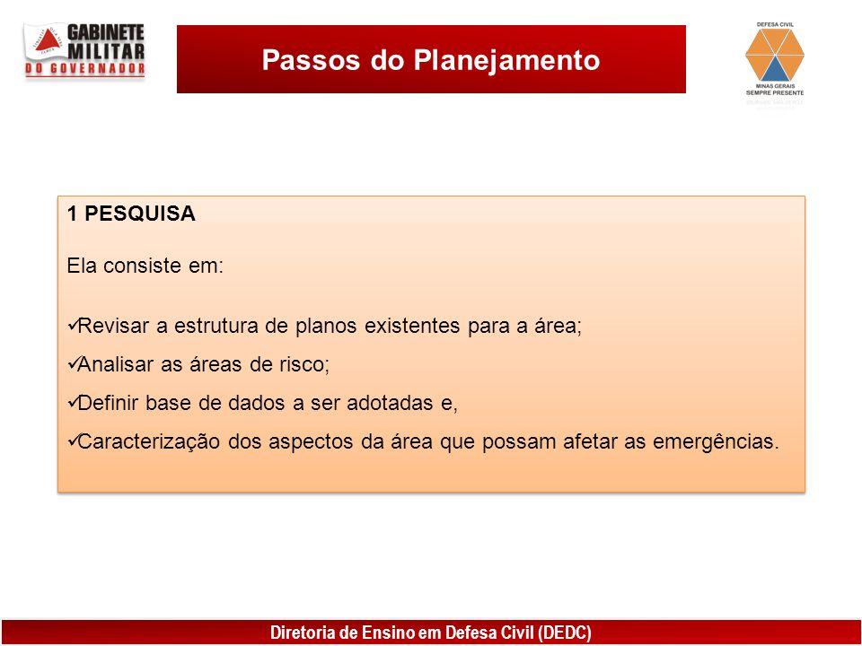Rodovia Prefeito Américo Gianetti, s/nº - Edifício Minas - 10º andar, Bairro Serra Verde, BH - MG - CEP.: 31630-901 Tel.: (31) 3915-0274 Fax: (31) 3915-1039 Plantão 24h: (31) 9818-2400/3915-0199 Site: www.defesacivil.mg.gov.br E-mail: emergencia@defesacivil.mg.gov.brwww.defesacivil.mg.gov.bremergencia@defesacivil.mg.gov.br