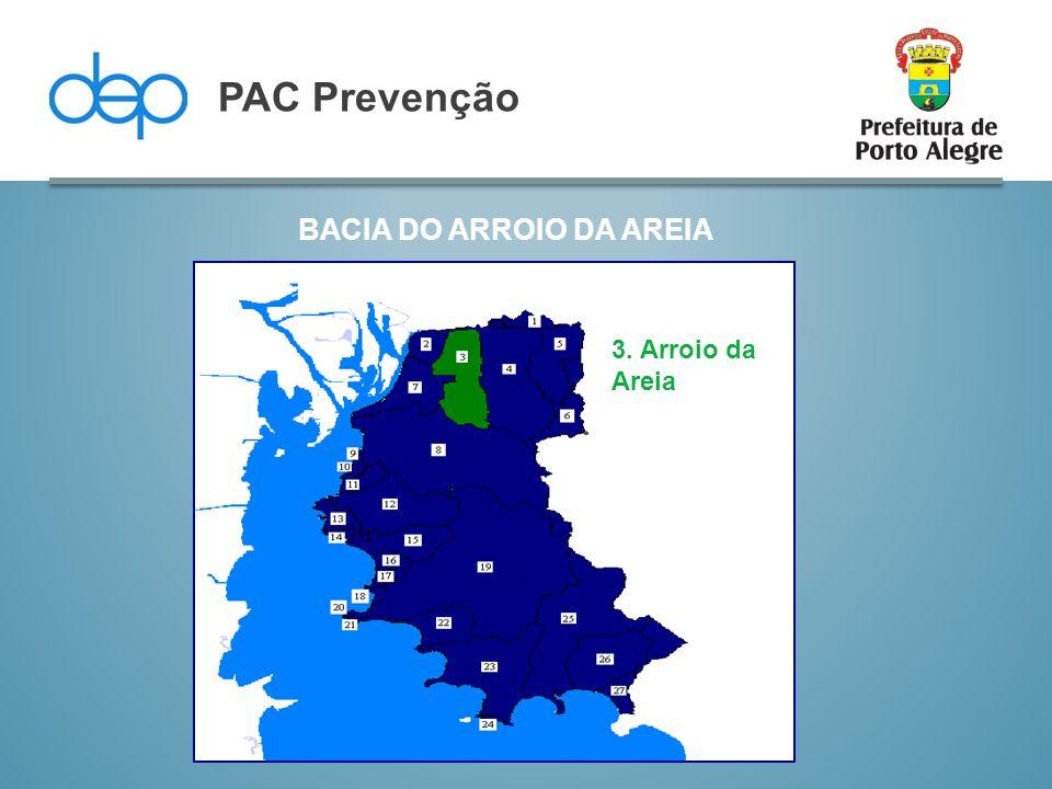 PAC Prevenção BACIA DO ARROIO DA AREIA 3. Arroio da Areia