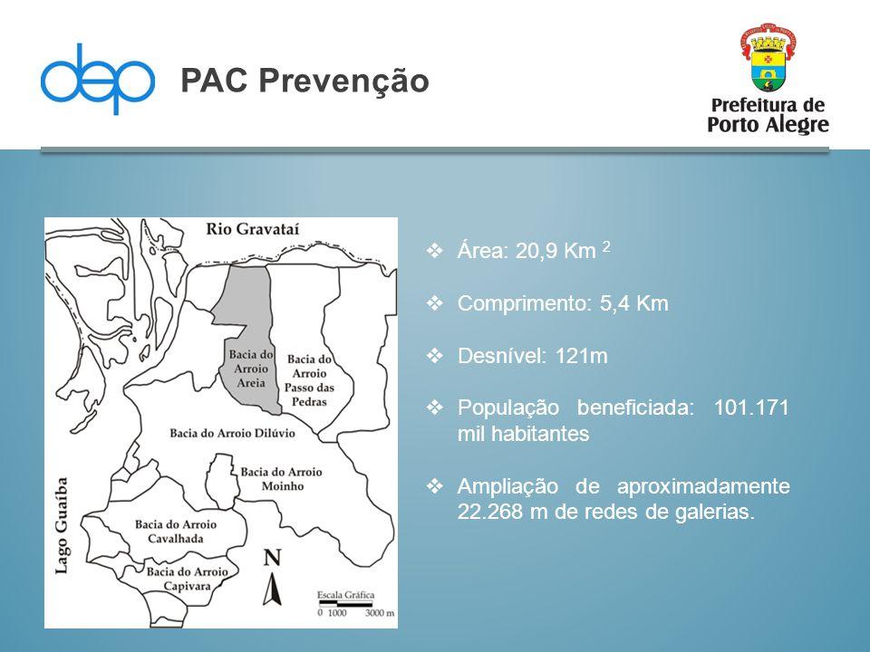 PAC Prevenção  Área: 20,9 Km 2  Comprimento: 5,4 Km  Desnível: 121m  População beneficiada: 101.171 mil habitantes  Ampliação de aproximadamente