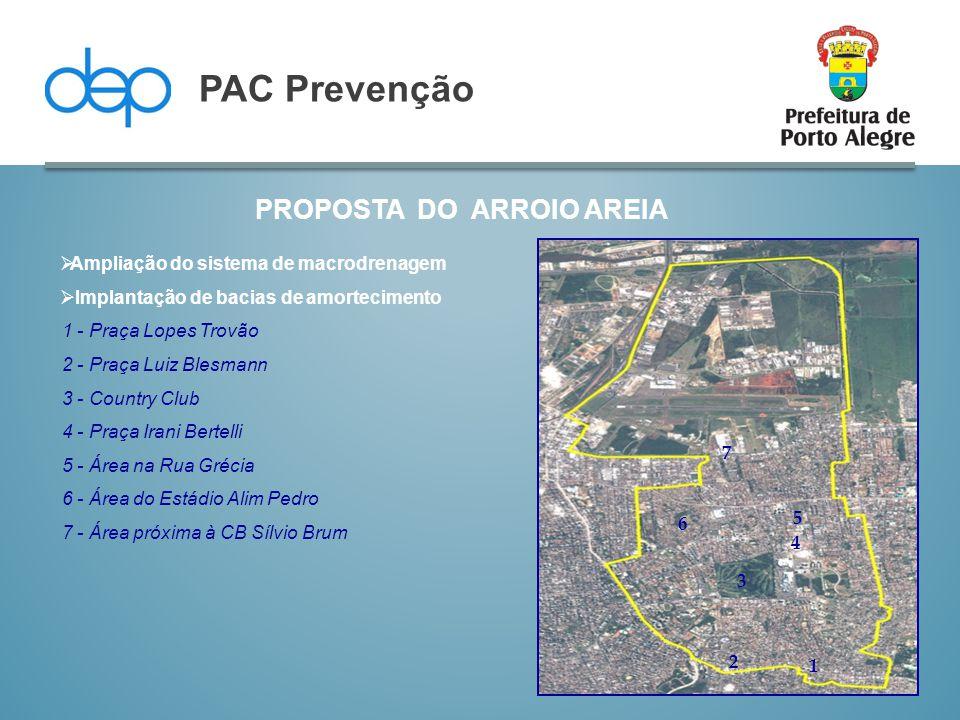 PROPOSTA DO ARROIO AREIA PAC Prevenção  Ampliação do sistema de macrodrenagem  Implantação de bacias de amortecimento 1 - Praça Lopes Trovão 2 - Pra