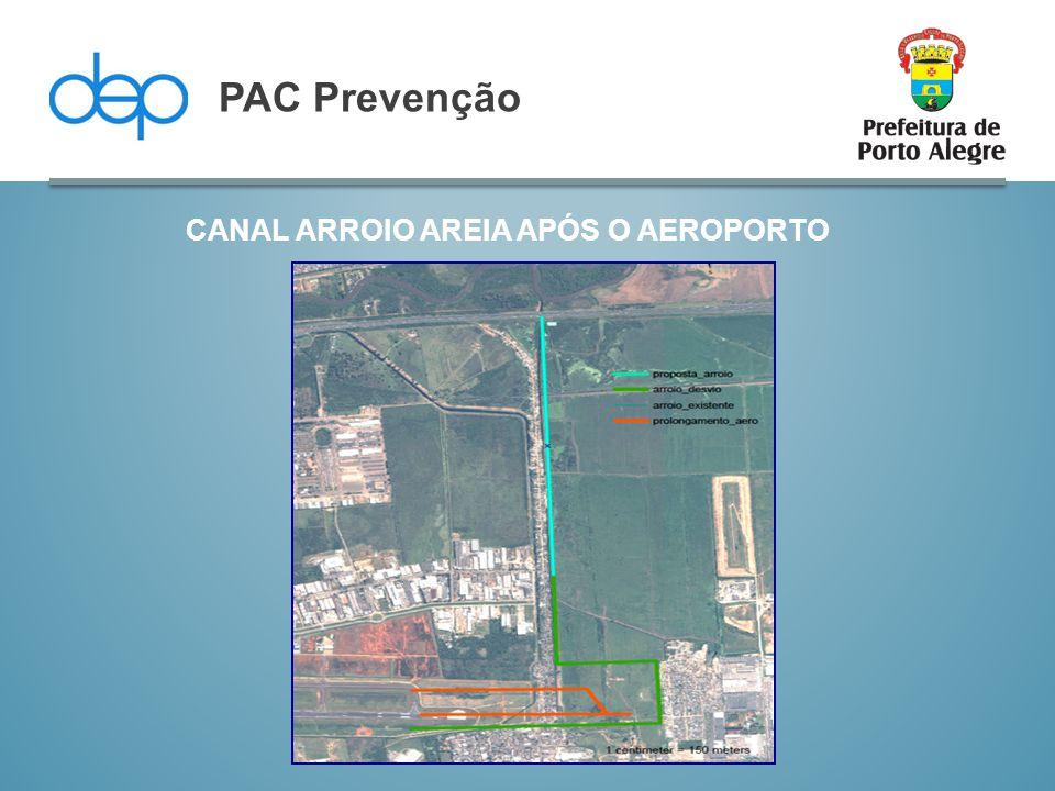 CANAL ARROIO AREIA APÓS O AEROPORTO PAC Prevenção