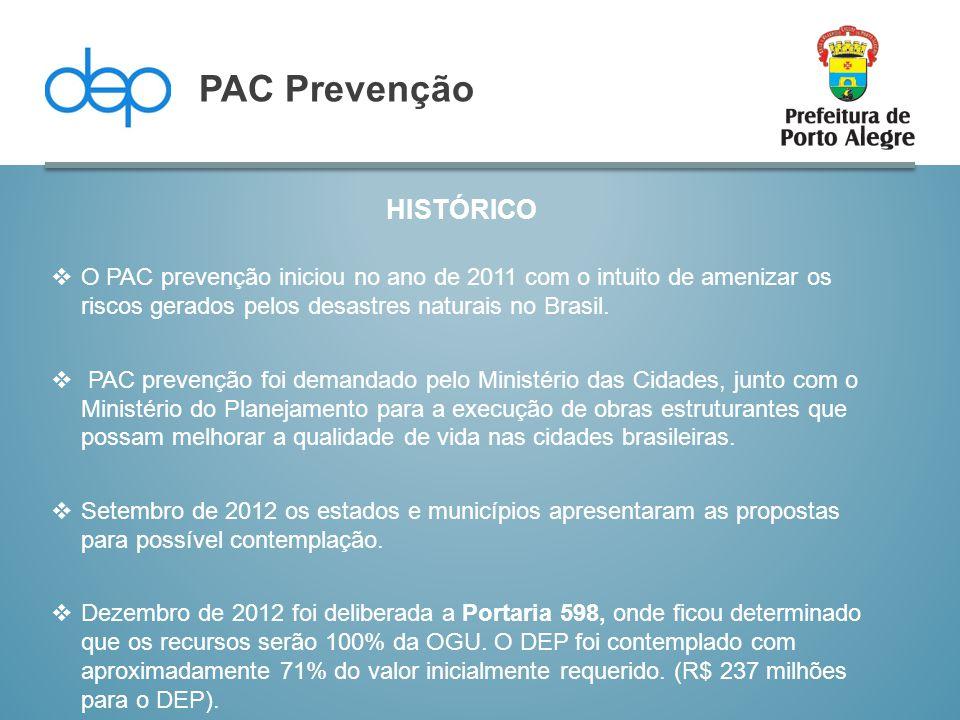 HISTÓRICO PAC Prevenção  O PAC prevenção iniciou no ano de 2011 com o intuito de amenizar os riscos gerados pelos desastres naturais no Brasil.  PAC