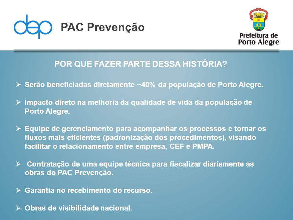 POR QUE FAZER PARTE DESSA HISTÓRIA? PAC Prevenção  Serão beneficiadas diretamente ~40% da população de Porto Alegre.  Impacto direto na melhoria da