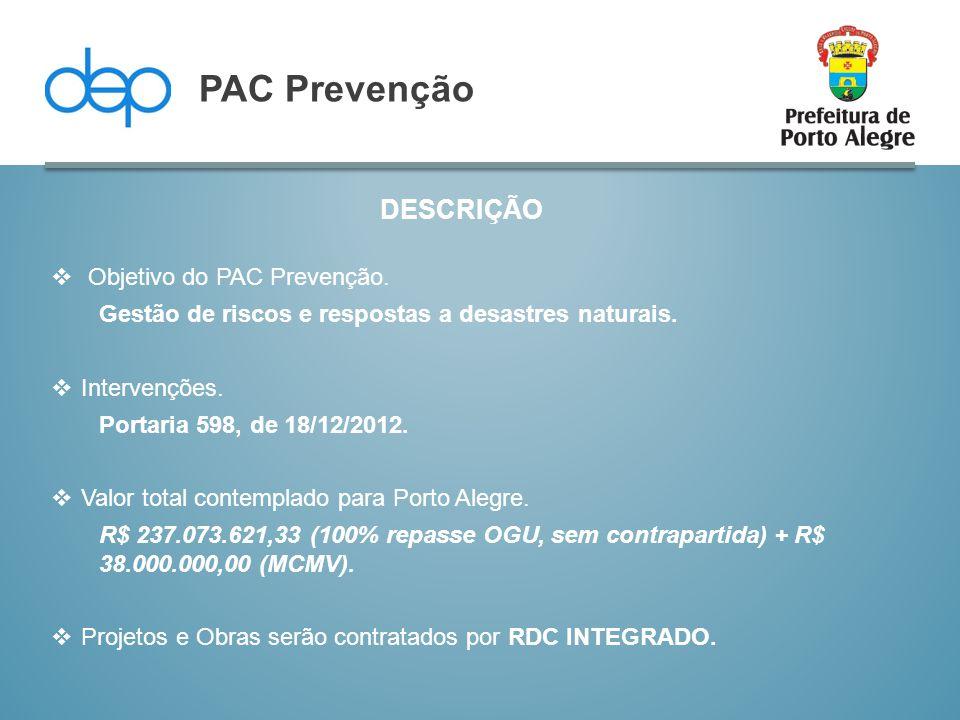 DESCRIÇÃO PAC Prevenção  Objetivo do PAC Prevenção. Gestão de riscos e respostas a desastres naturais.  Intervenções. Portaria 598, de 18/12/2012. 