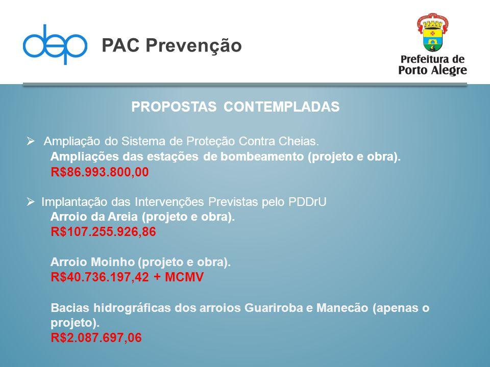 PROPOSTAS CONTEMPLADAS PAC Prevenção  Ampliação do Sistema de Proteção Contra Cheias. Ampliações das estações de bombeamento (projeto e obra). R$86.9