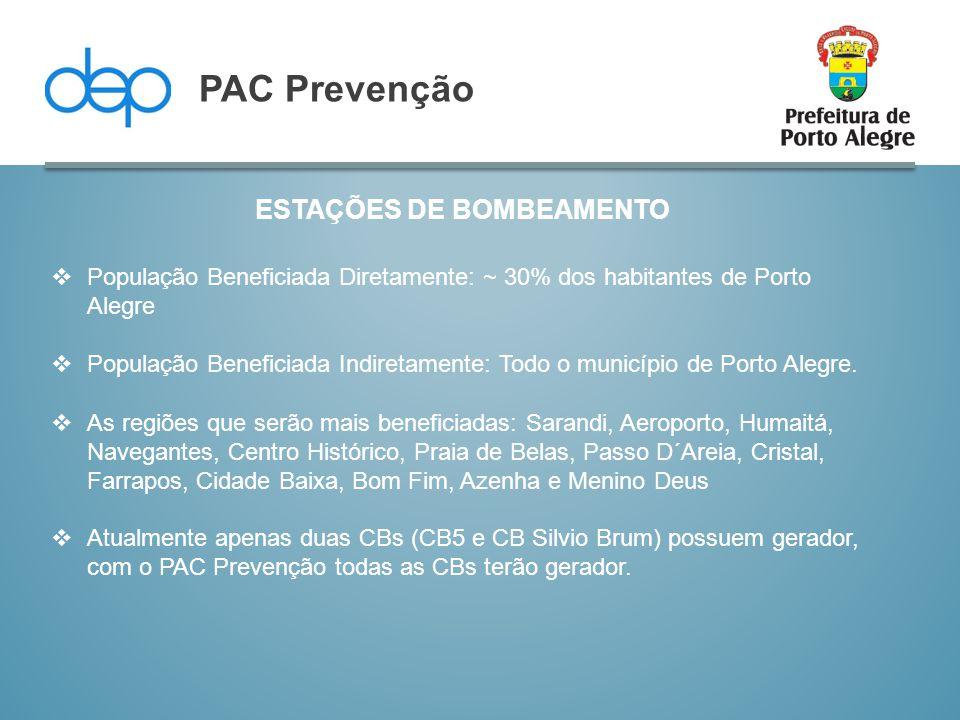 ESTAÇÕES DE BOMBEAMENTO PAC Prevenção  População Beneficiada Diretamente: ~ 30% dos habitantes de Porto Alegre  População Beneficiada Indiretamente: