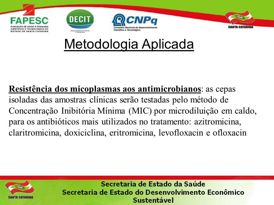 Metodologia Aplicada Resistência dos micoplasmas aos antimicrobianos: as cepas isoladas das amostras clínicas serão testadas pelo método de Concentraç