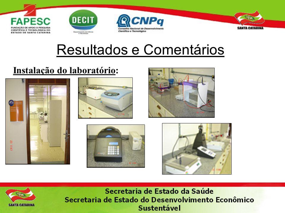 Resultados e Comentários Instalação do laboratório: