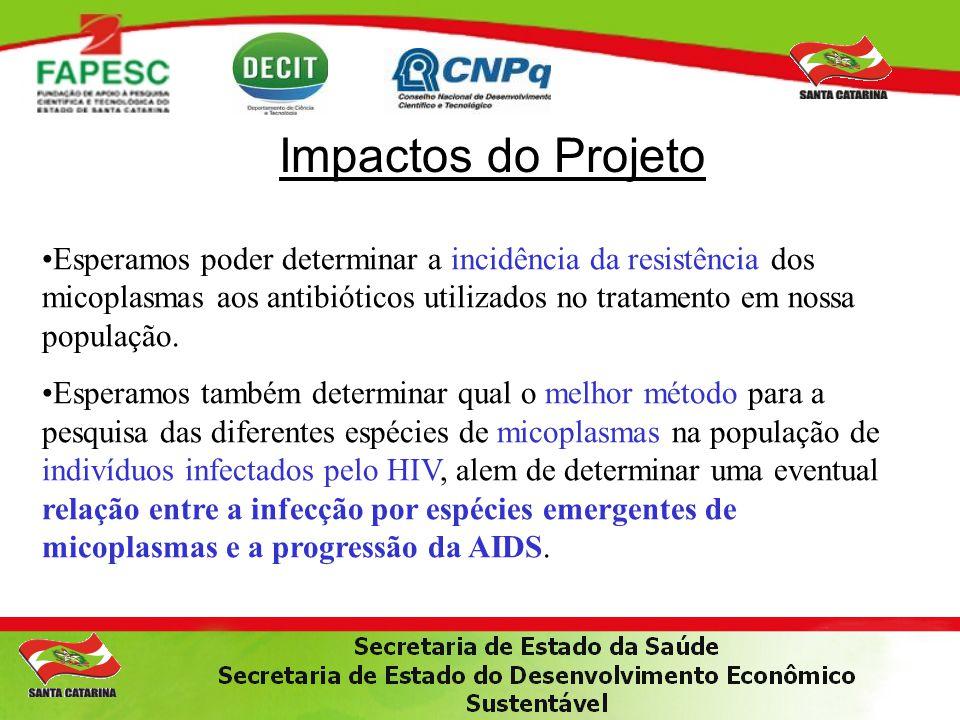 Impactos do Projeto Esperamos poder determinar a incidência da resistência dos micoplasmas aos antibióticos utilizados no tratamento em nossa populaçã
