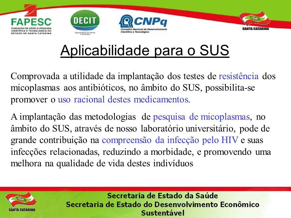 Aplicabilidade para o SUS Comprovada a utilidade da implantação dos testes de resistência dos micoplasmas aos antibióticos, no âmbito do SUS, possibil