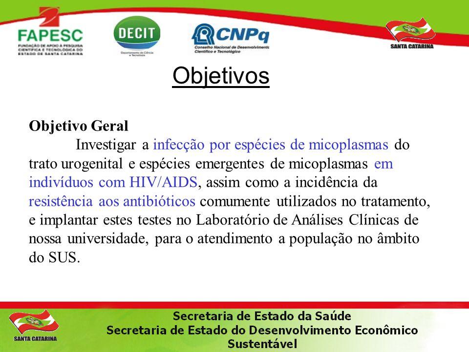 Objetivos Objetivos Específicos Investigar a incidência de infecção por Mycoplasma hominis, Ureaplasma urealyticum e U.