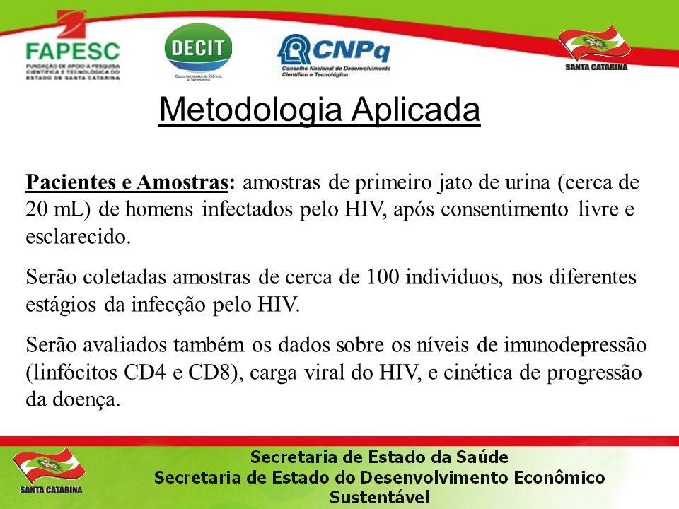 Metodologia Aplicada Pacientes e Amostras: amostras de primeiro jato de urina (cerca de 20 mL) de homens infectados pelo HIV, após consentimento livre