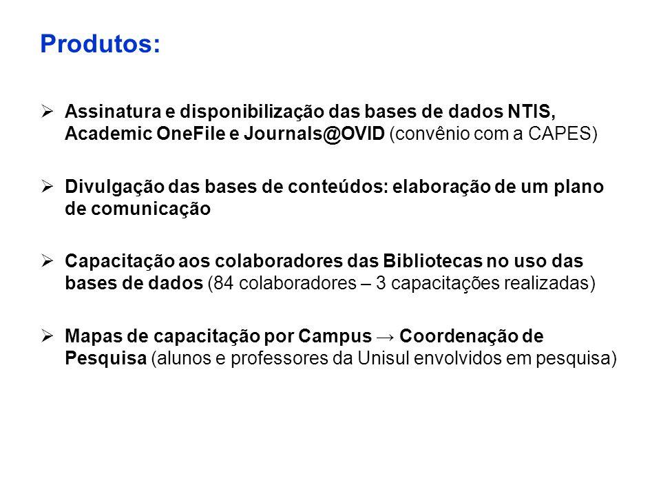 Produtos:  Assinatura e disponibilização das bases de dados NTIS, Academic OneFile e Journals@OVID (convênio com a CAPES)  Divulgação das bases de c