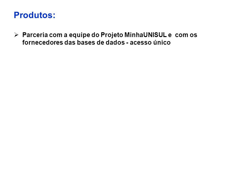 Produtos:  Parceria com a equipe do Projeto MinhaUNISUL e com os fornecedores das bases de dados - acesso único