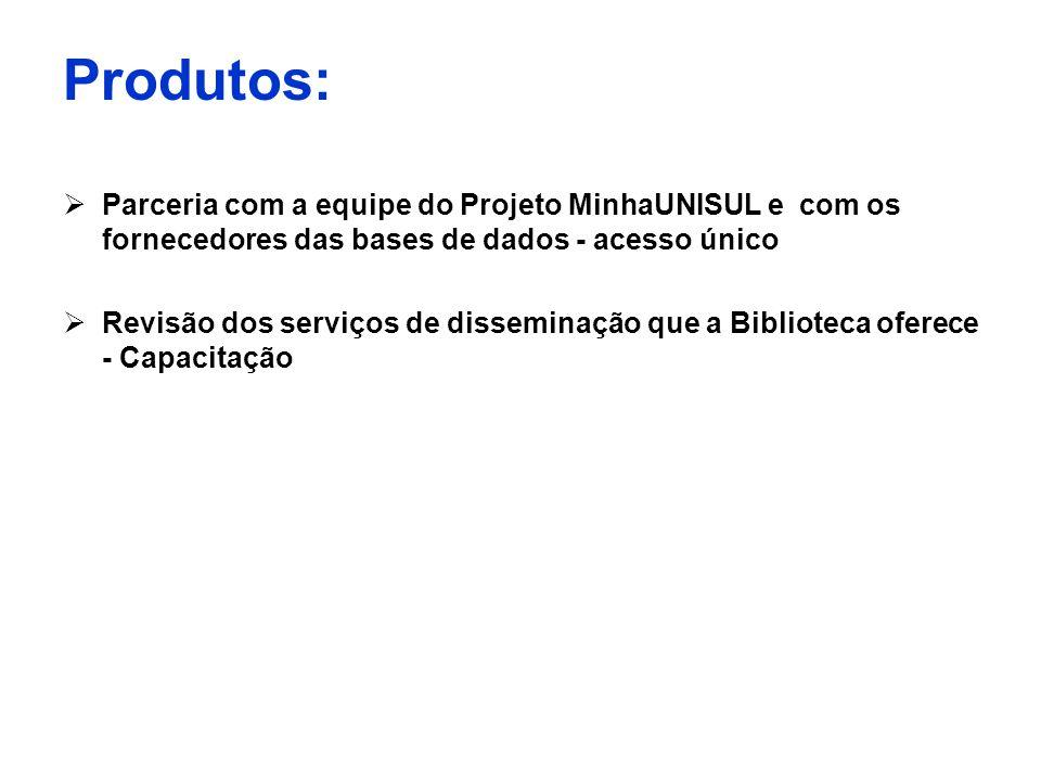 Produtos:  Parceria com a equipe do Projeto MinhaUNISUL e com os fornecedores das bases de dados - acesso único  Revisão dos serviços de disseminaçã