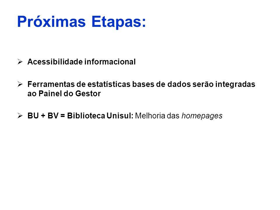 Próximas Etapas:  Acessibilidade informacional  Ferramentas de estatísticas bases de dados serão integradas ao Painel do Gestor  BU + BV = Biblioteca Unisul: Melhoria das homepages
